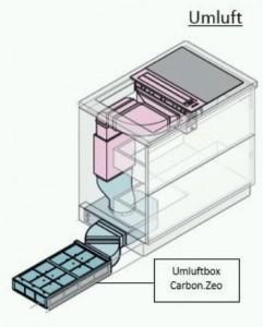Umluftbox Carbon.Zeo + Lüftungsgitter