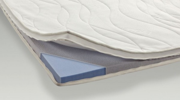 Hasena Boxspring Comfort-Top Topper