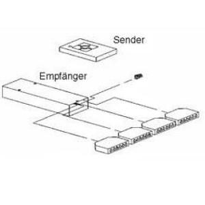 FKS4 - Funkfernbedienung für LED-Beleuchtungen