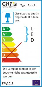 mit LED-Aufbauleuchte PZ108350